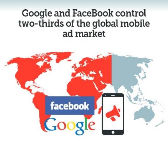 פרסום במובייל - פייסבוק וגוגל