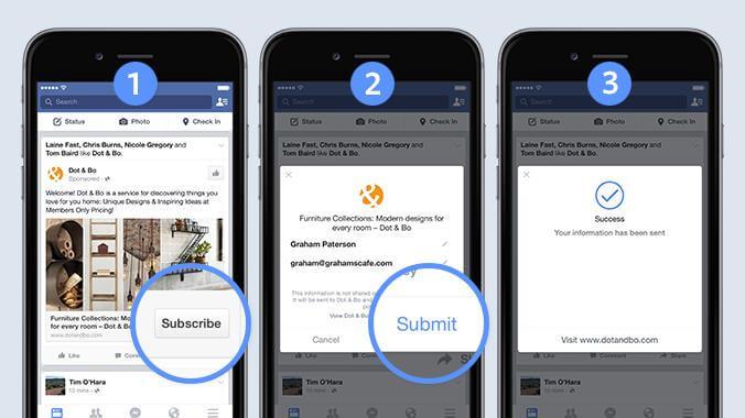 רימרקטינג למודעות לידים בפייסבוק