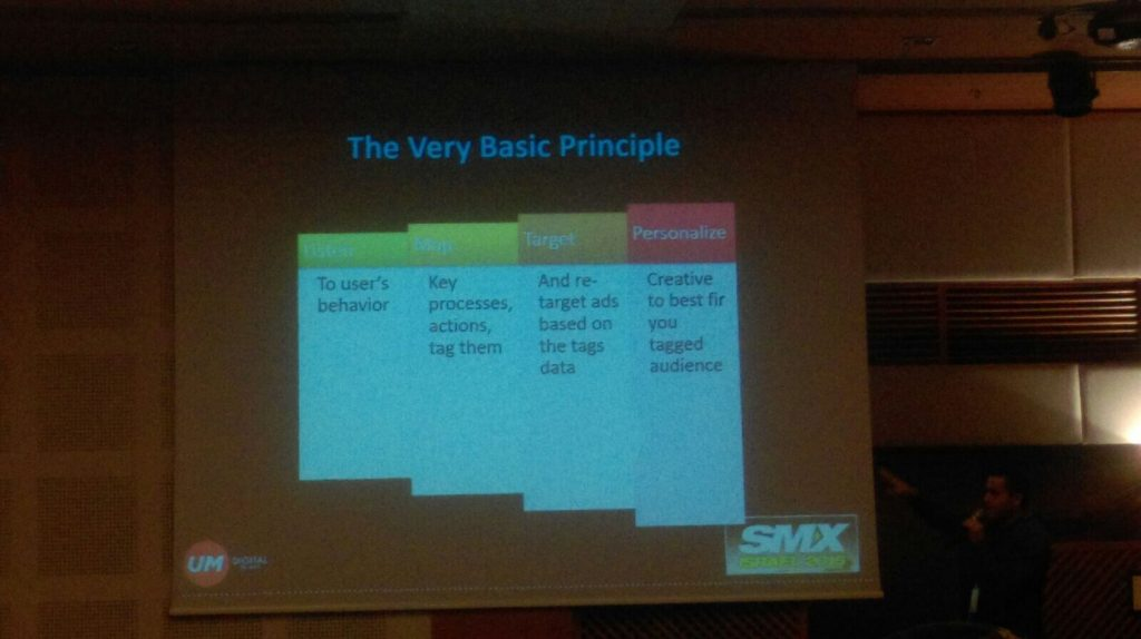 smx israel - personalized ads