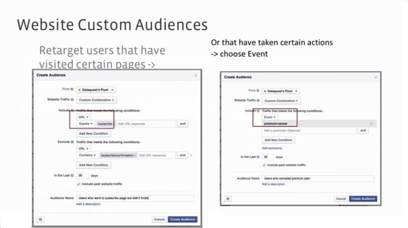 פייסבוק פיקסל לרימרקטינג