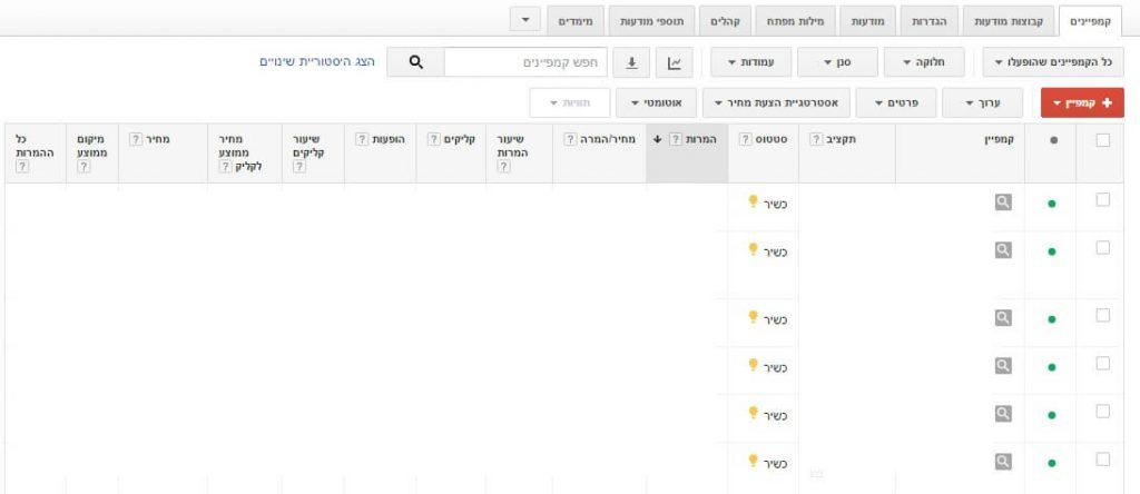 קידום אתרים ממומן - הממשק של גוגל