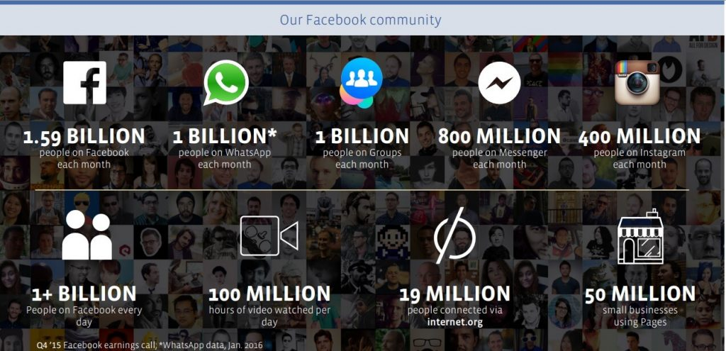 קהילת פייסבוק 2015