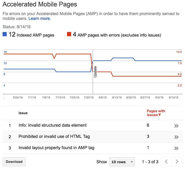 דוחות מעקב AMP בגוגל