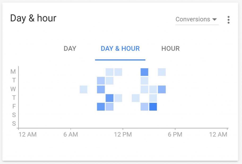 גוגל אדוורדס - ממשק חדש