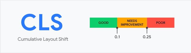 CLS - מדד חוויית משתמש