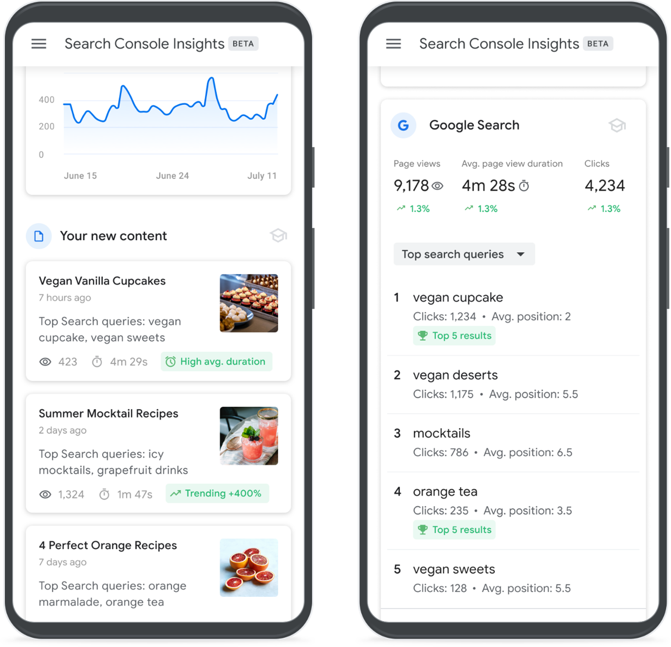 google search insights